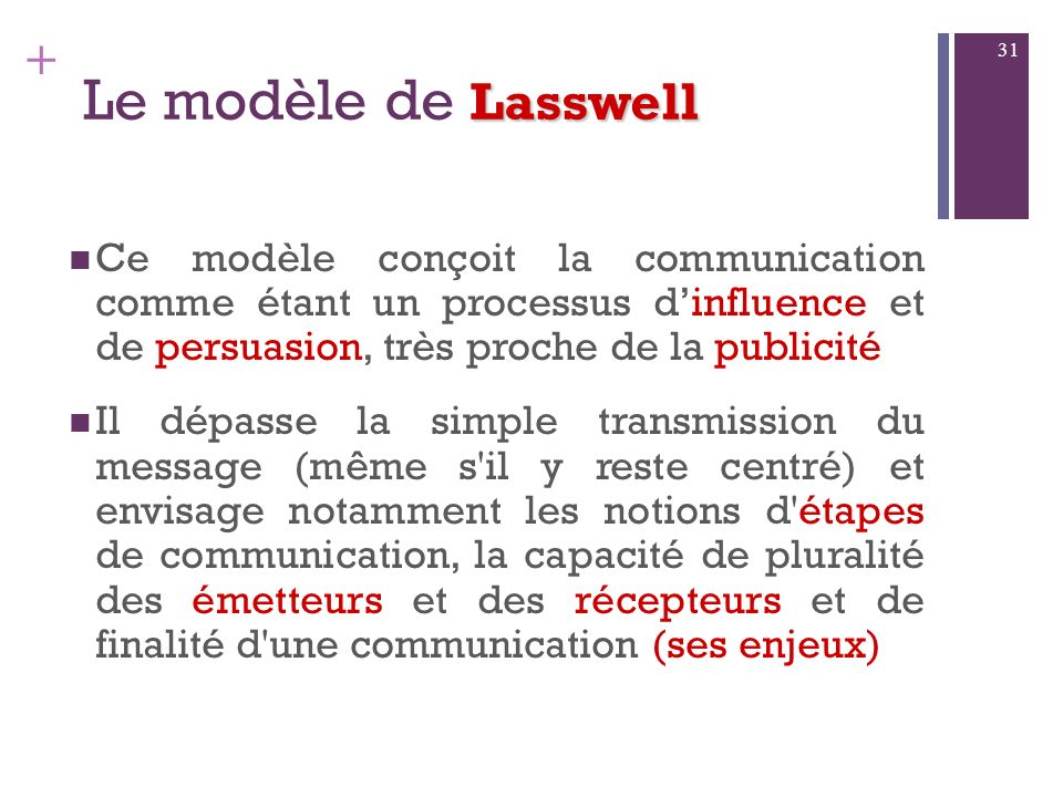 + Lasswell Le modèle de Lasswell Qui ? Emetteur dit Quoi ? Message par Quels moyens ? Canal à Qui ? Récepteur avec Quels effets ? Sens 30