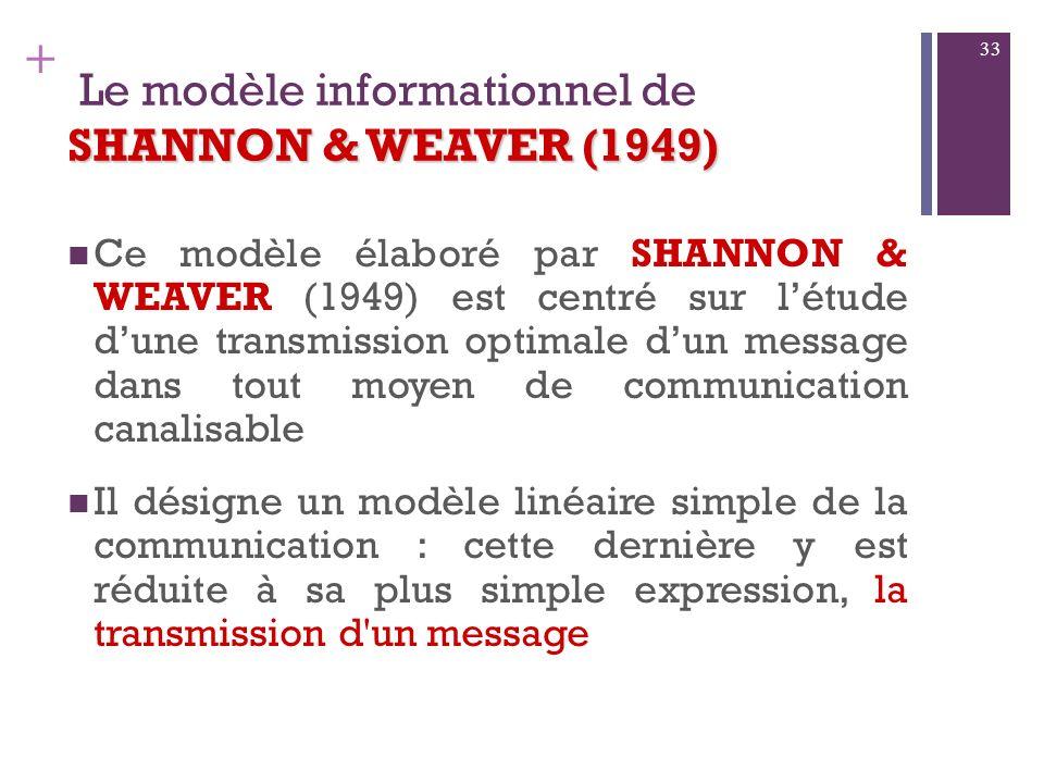+ 2. Le modèle informationnel de SHANNON & WEAVER (1949) 32