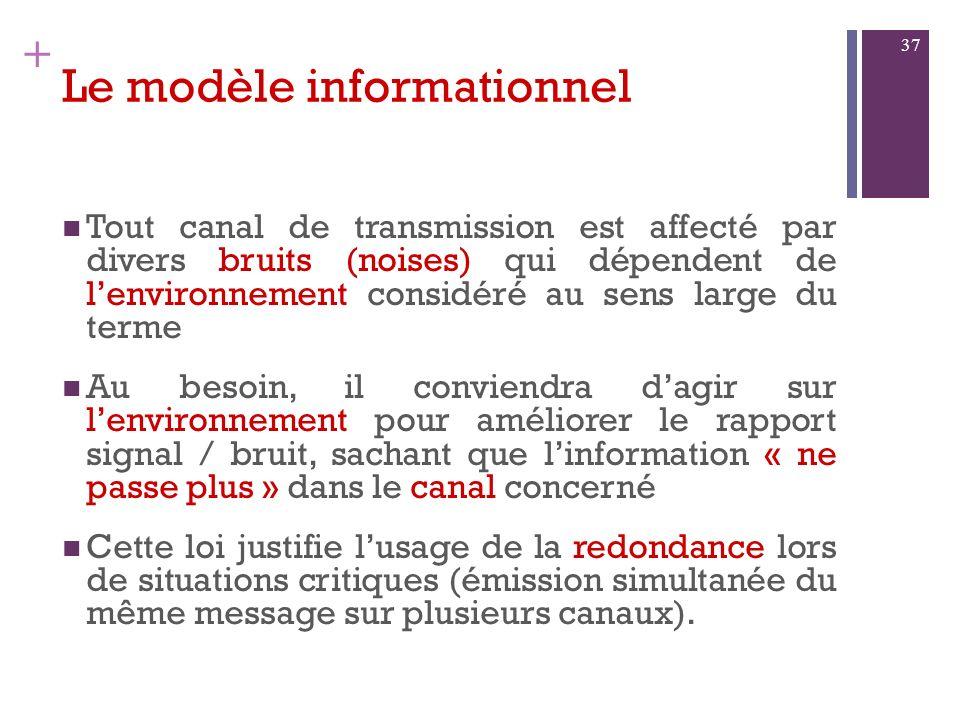 + Le modèle informationnel Le récepteur effectue le décodage en transformant le signal codé en message susceptible dêtre reçu Lefficacité globale de l