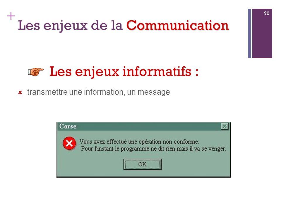 + Communication 2. Les enjeux de la Communication Nous ne communiquons pas seulement pour transmettre ou recevoir des informations, mais aussi parce q