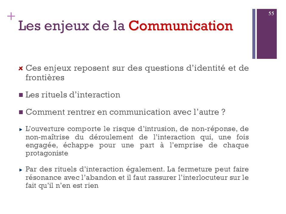 + Communication Les enjeux de la Communication Les enjeux relationnels : Il y a « enjeu » dentrer en relation, davoir des contacts, dœuvrer à avoir de