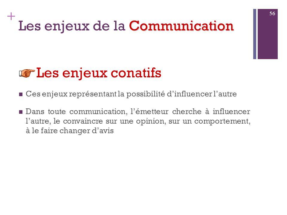 + Communication Les enjeux de la Communication Ces enjeux reposent sur des questions didentité et de frontières Les rituels dinteraction Comment rentr