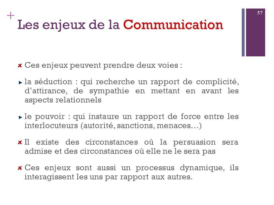 + Communication Les enjeux de la Communication Les enjeux conatifs Ces enjeux représentant la possibilité dinfluencer lautre Dans toute communication,
