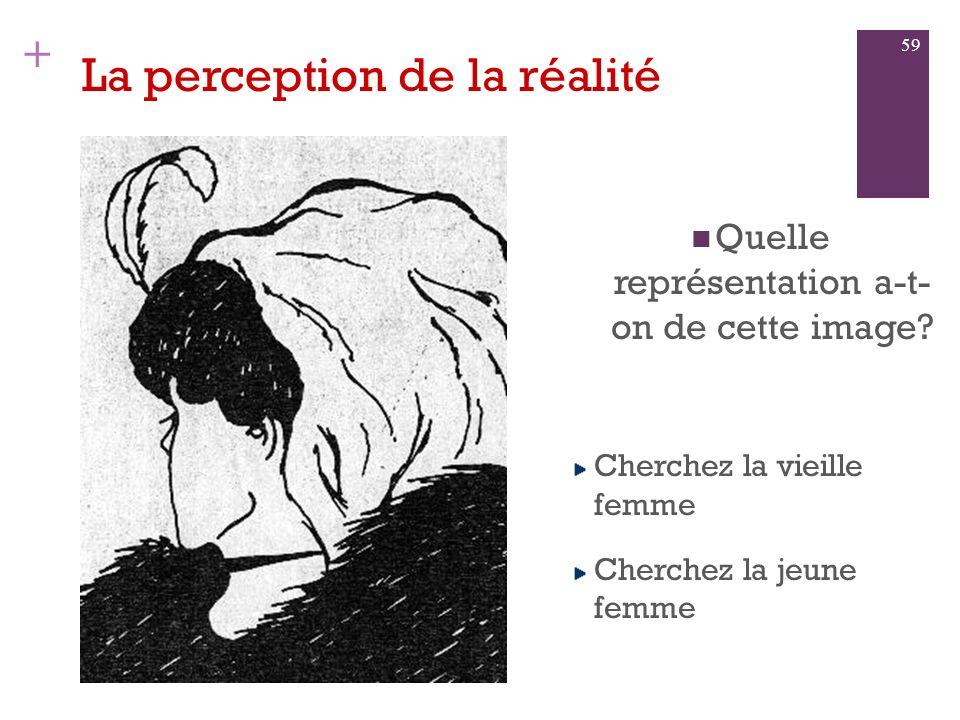 + La perception de la réalité 58
