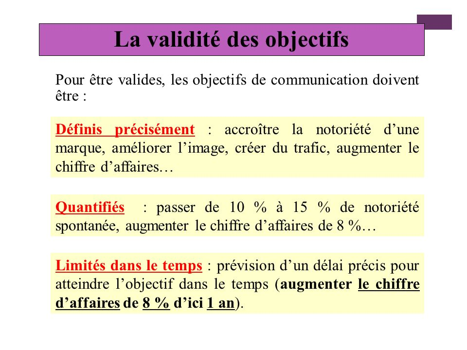 Les objectifs de la communication On distingue trois types dobjectifs : Objectifs cognitifs : faire connaître lentreprise, ses produits, ses services.