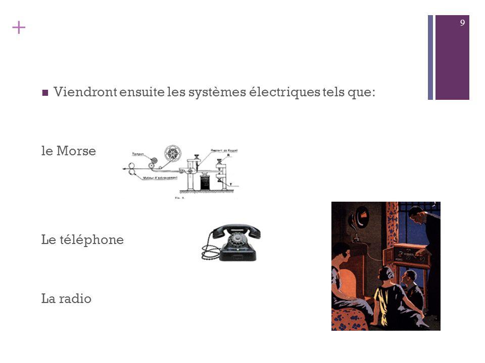 + Viendront ensuite les systèmes électriques tels que: le Morse Le téléphone La radio 9