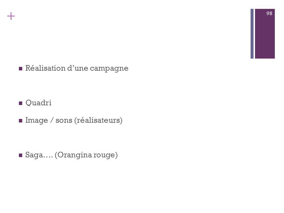 + Conception dune campagne publicitaire Ex : Orangina Brief Réalisation 97