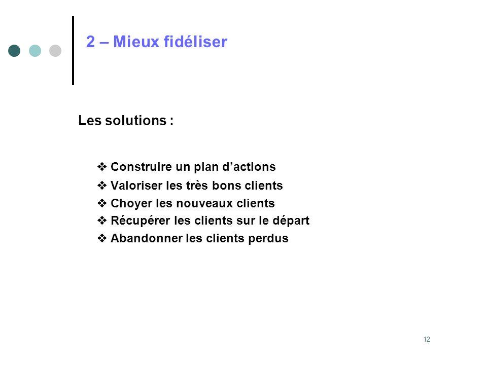 12 2 – Mieux fidéliser Les solutions : Construire un plan dactions Valoriser les très bons clients Choyer les nouveaux clients Récupérer les clients s