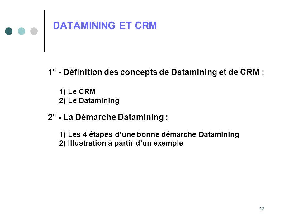 19 DATAMINING ET CRM 1° - Définition des concepts de Datamining et de CRM : 1) Le CRM 2) Le Datamining 2° - La Démarche Datamining : 1) Les 4 étapes d