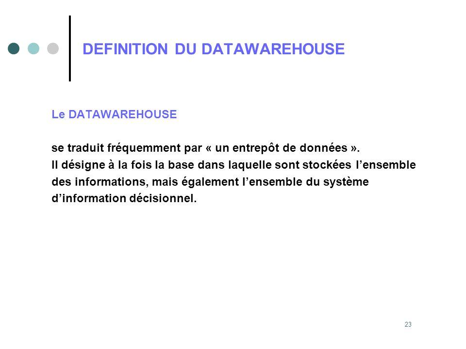 23 DEFINITION DU DATAWAREHOUSE Le DATAWAREHOUSE se traduit fréquemment par « un entrepôt de données ». Il désigne à la fois la base dans laquelle sont