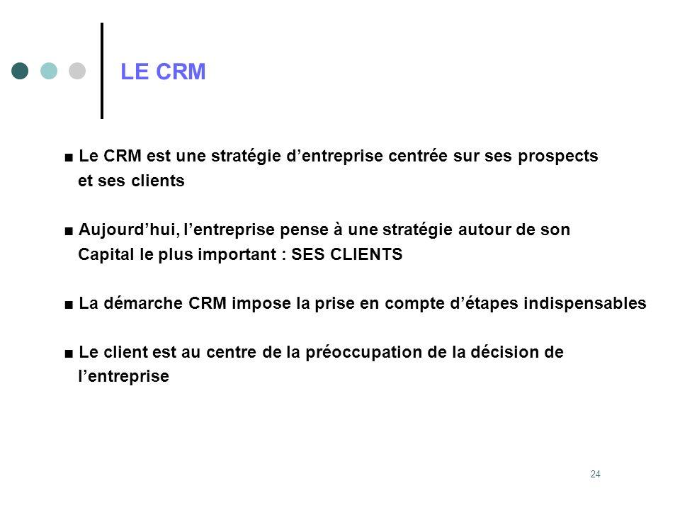 24 LE CRM Le CRM est une stratégie dentreprise centrée sur ses prospects et ses clients Aujourdhui, lentreprise pense à une stratégie autour de son Ca