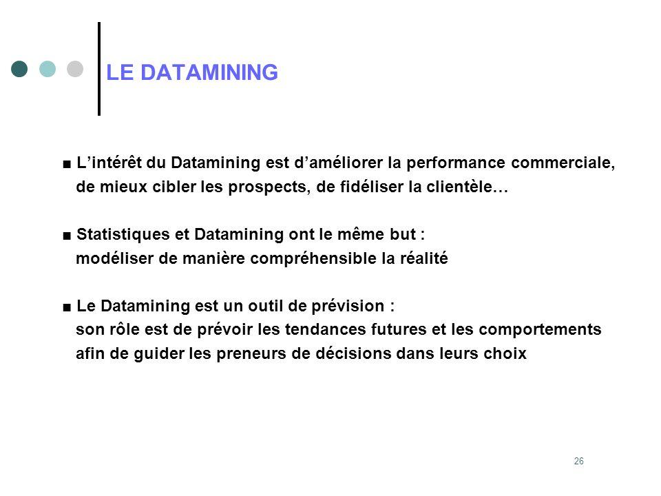 26 LE DATAMINING Lintérêt du Datamining est daméliorer la performance commerciale, de mieux cibler les prospects, de fidéliser la clientèle… Statistiq