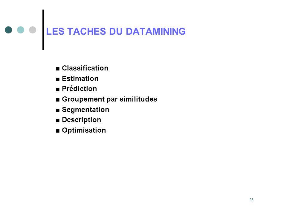 28 LES TACHES DU DATAMINING Classification Estimation Prédiction Groupement par similitudes Segmentation Description Optimisation