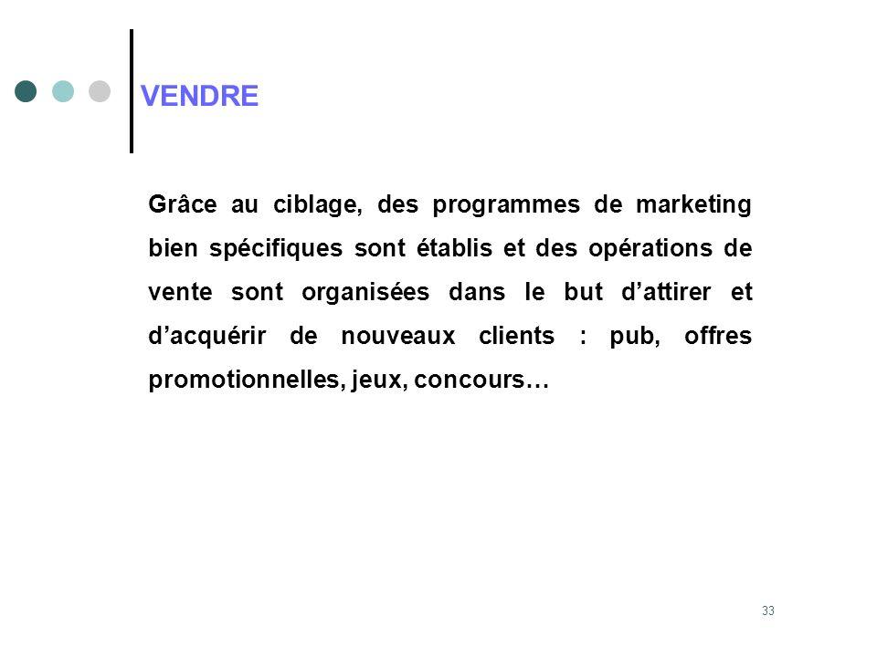 33 VENDRE Grâce au ciblage, des programmes de marketing bien spécifiques sont établis et des opérations de vente sont organisées dans le but dattirer