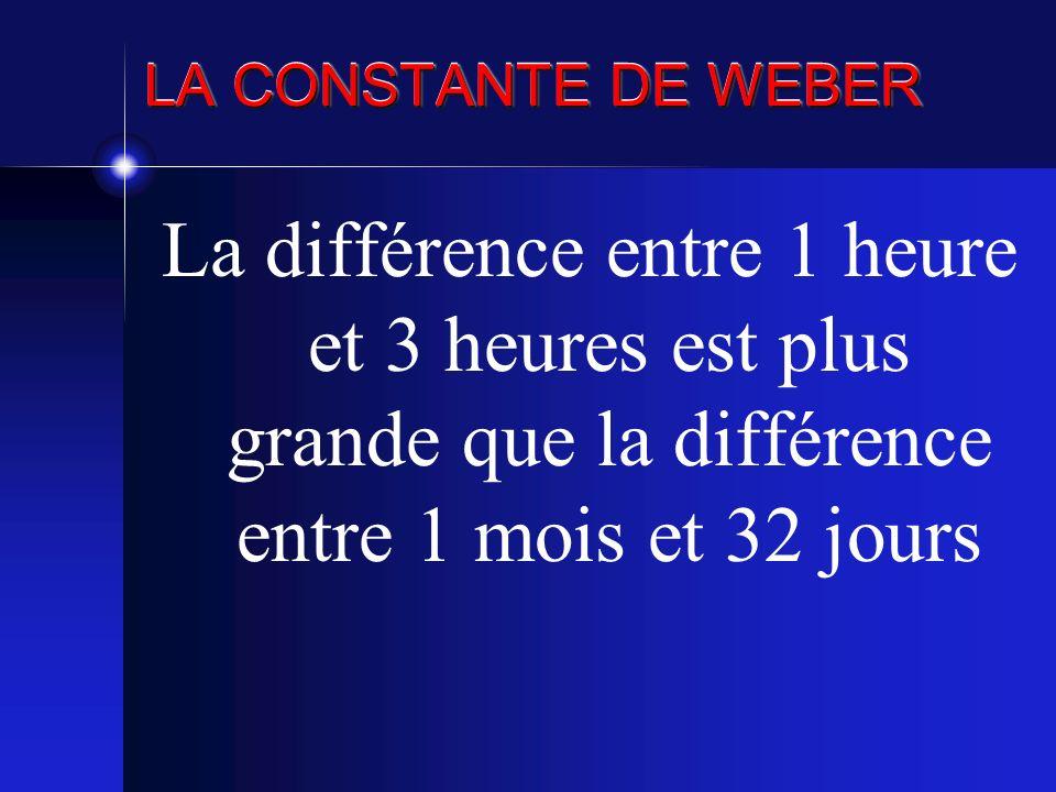 LA CONSTANTE DE WEBER La différence entre 1 heure et 3 heures est plus grande que la différence entre 1 mois et 32 jours