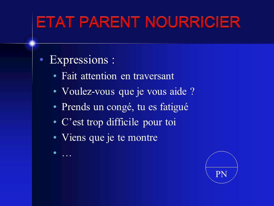 ETAT PARENT NOURRICIER Expressions : Fait attention en traversant Voulez-vous que je vous aide ? Prends un congé, tu es fatigué Cest trop difficile po