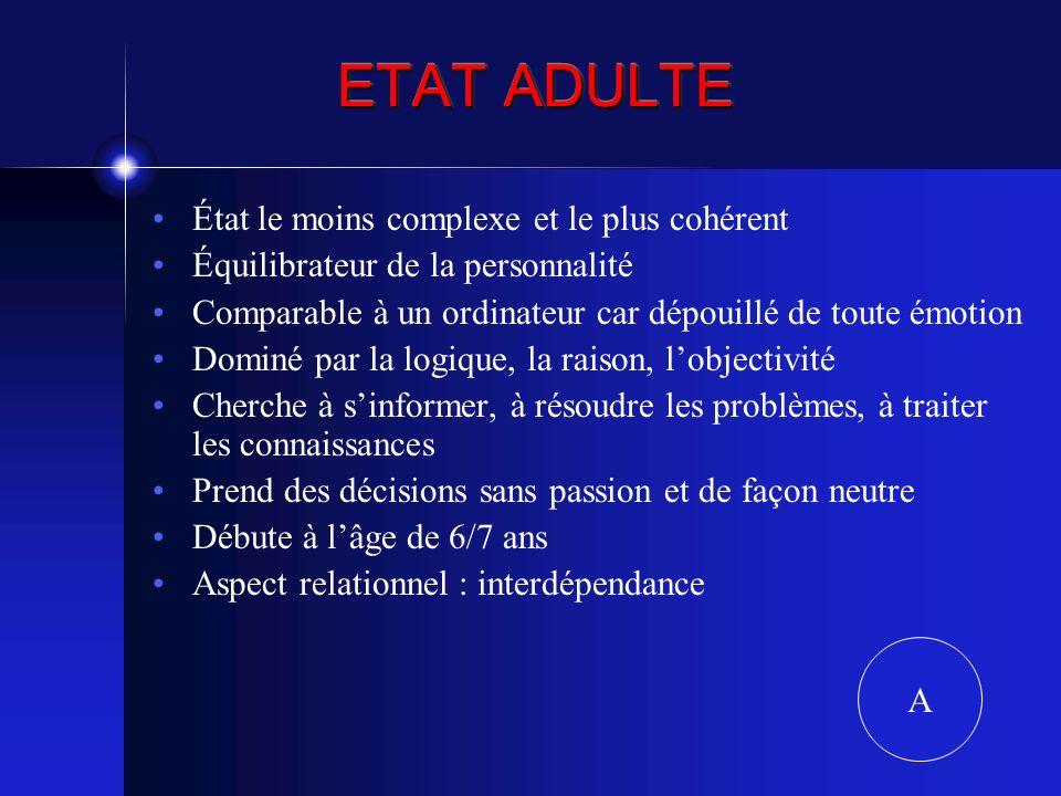 ETAT ADULTE État le moins complexe et le plus cohérent Équilibrateur de la personnalité Comparable à un ordinateur car dépouillé de toute émotion Domi