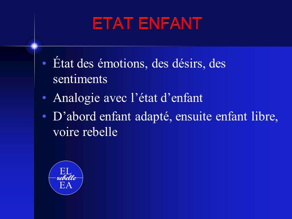 ETAT ENFANT État des émotions, des désirs, des sentiments Analogie avec létat denfant Dabord enfant adapté, ensuite enfant libre, voire rebelle EL EA