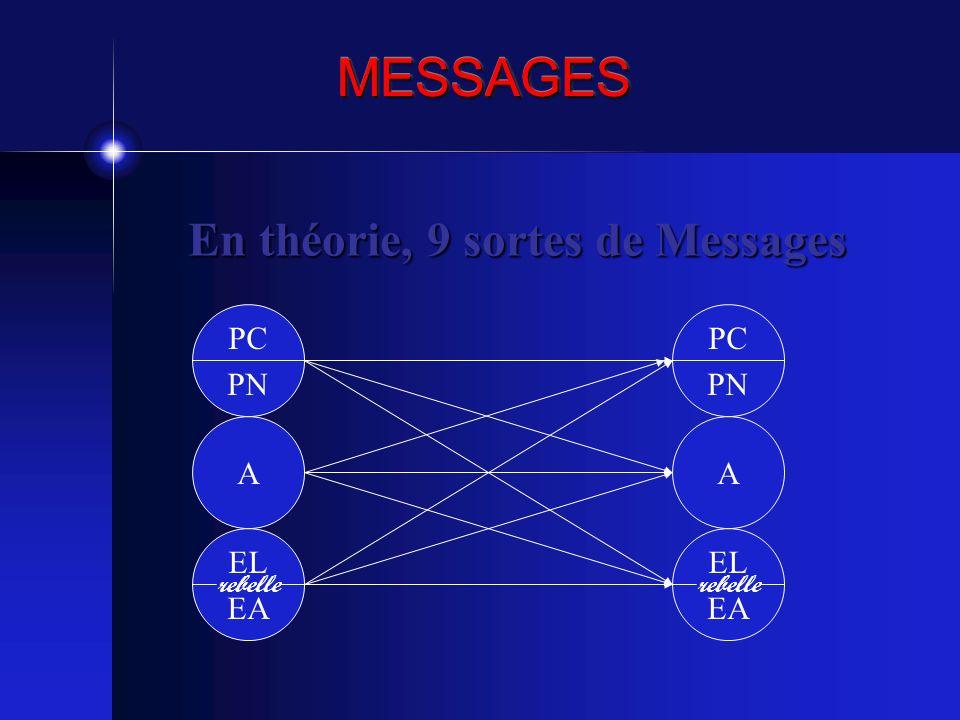 MESSAGESMESSAGES PC PN A EL EA rebelle PC PN A EL EA rebelle En théorie, 9 sortes de Messages