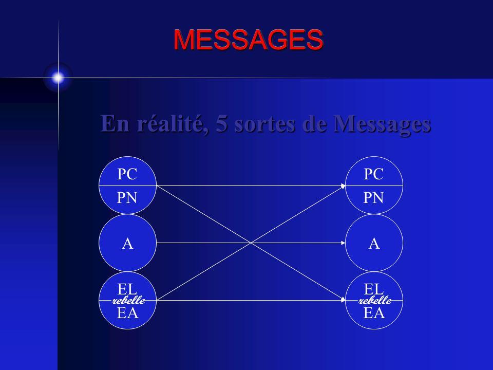 MESSAGESMESSAGES PC PN A EL EA rebelle PC PN A EL EA rebelle En réalité, 5 sortes de Messages