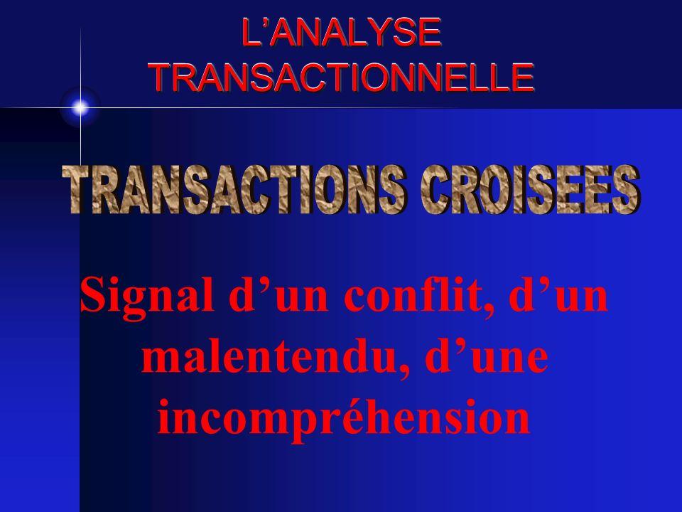 LANALYSE TRANSACTIONNELLE Signal dun conflit, dun malentendu, dune incompréhension
