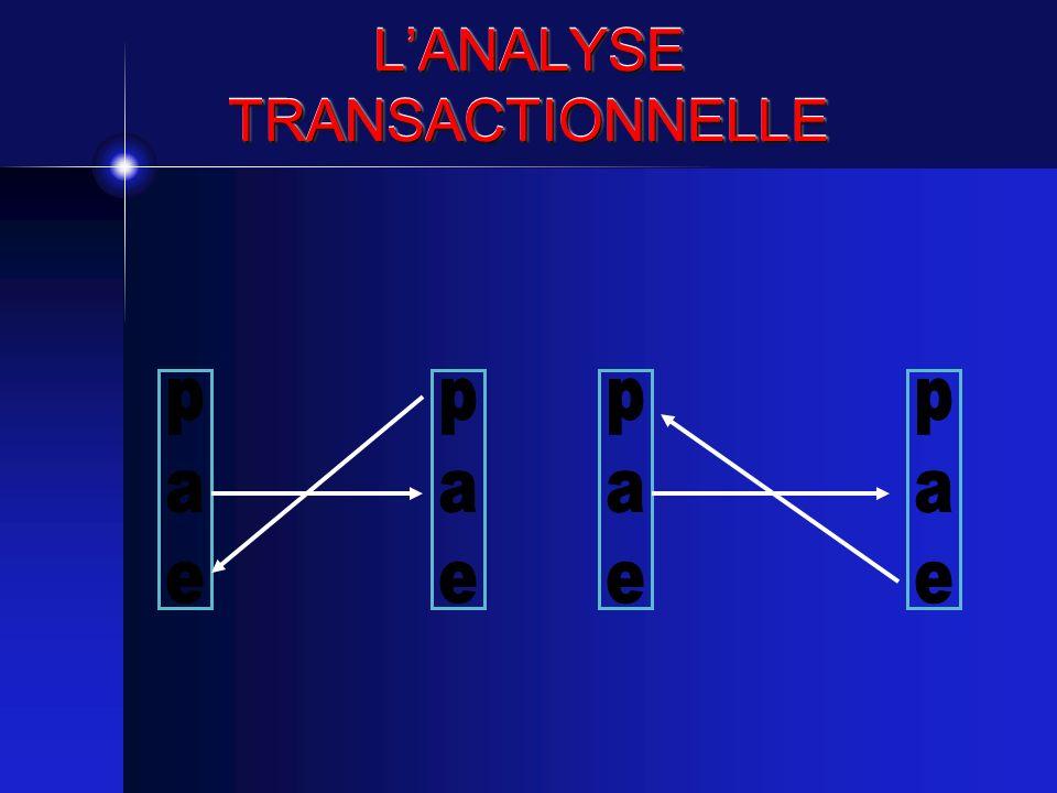 LANALYSE TRANSACTIONNELLE
