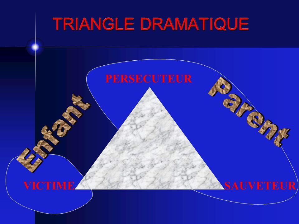 TRIANGLE DRAMATIQUE VICTIMESAUVETEUR PERSECUTEUR