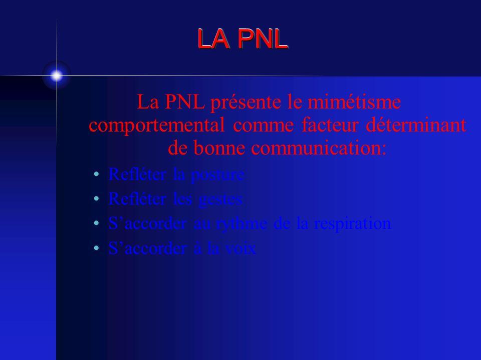 LA PNL La PNL présente le mimétisme comportemental comme facteur déterminant de bonne communication: Refléter la posture Refléter les gestes Saccorder