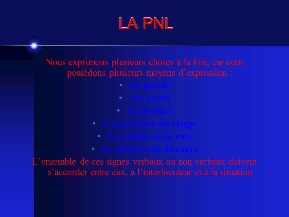 LA PNL Nous exprimons plusieurs choses à la fois, car nous possédons plusieurs moyens dexpression : La parole Les gestes La posture Lexpression du vis