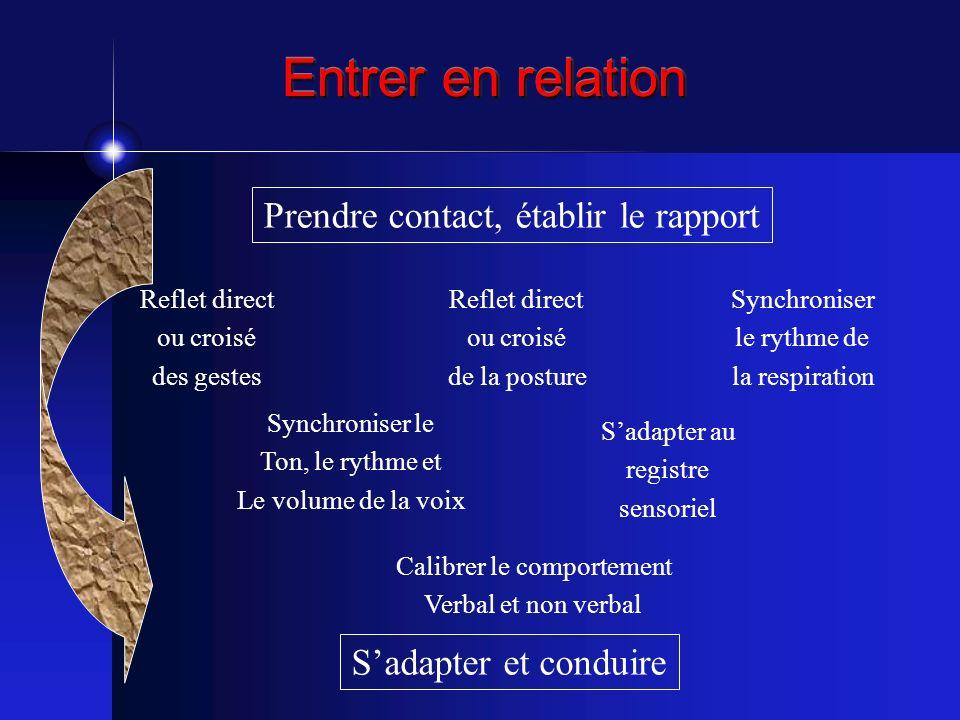 Entrer en relation Prendre contact, établir le rapport Reflet direct ou croisé des gestes Reflet direct ou croisé de la posture Synchroniser le rythme
