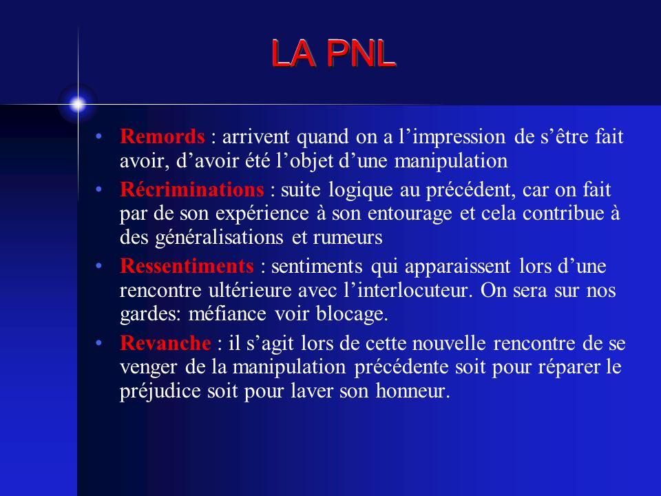 LA PNL Remords : arrivent quand on a limpression de sêtre fait avoir, davoir été lobjet dune manipulation Récriminations : suite logique au précédent,