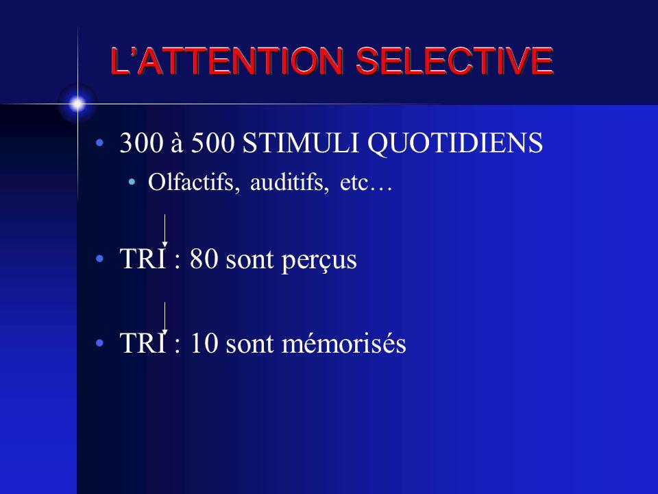 LATTENTION SELECTIVE 300 à 500 STIMULI QUOTIDIENS Olfactifs, auditifs, etc… TRI : 80 sont perçus TRI : 10 sont mémorisés