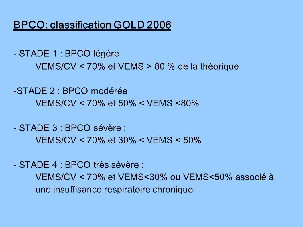 BPCO: classification GOLD 2006 - STADE 1 : BPCO légère VEMS/CV 80 % de la théorique -STADE 2 : BPCO modérée VEMS/CV < 70% et 50% < VEMS <80% - STADE 3