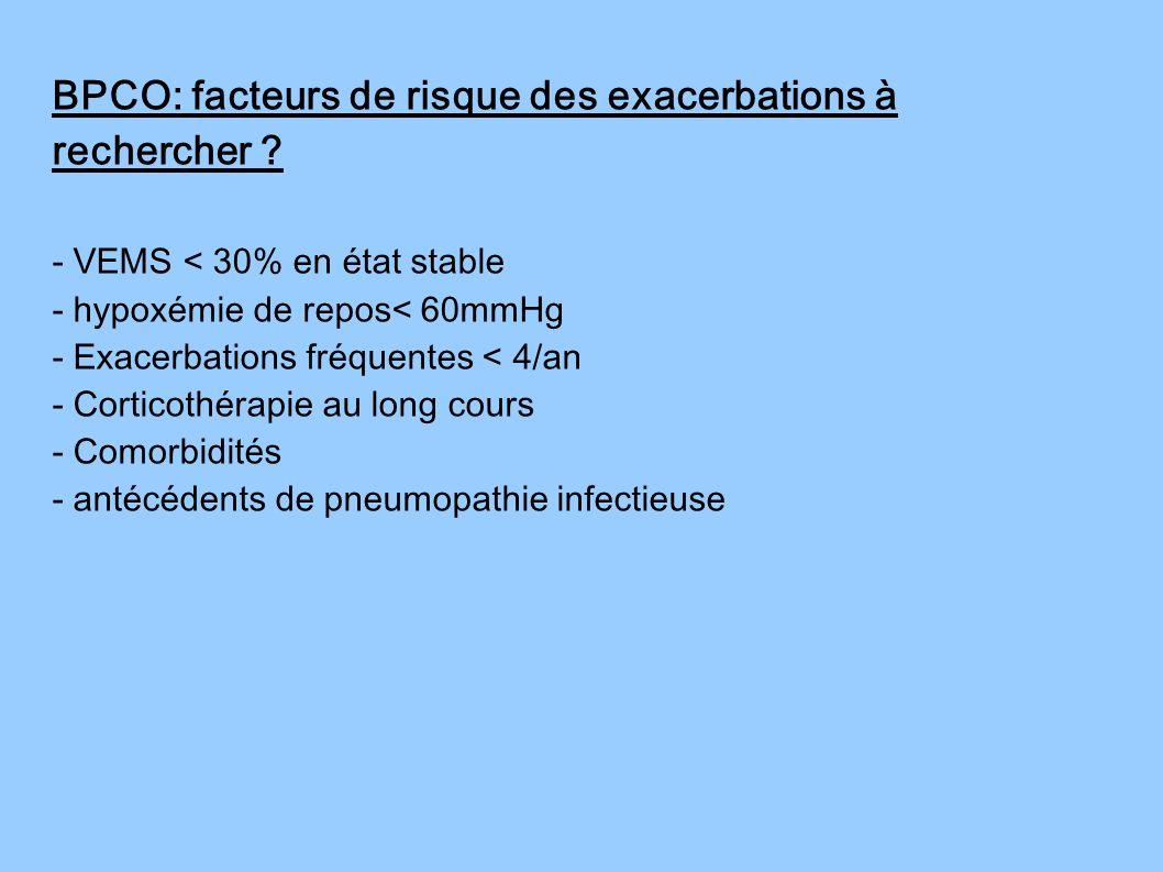 - VEMS < 30% en état stable - hypoxémie de repos< 60mmHg - Exacerbations fréquentes < 4/an - Corticothérapie au long cours - Comorbidités - antécédent