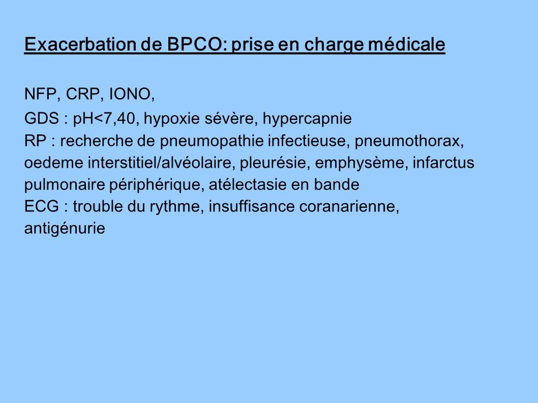 Exacerbation de BPCO: prise en charge médicale NFP, CRP, IONO, GDS : pH<7,40, hypoxie sévère, hypercapnie RP : recherche de pneumopathie infectieuse,