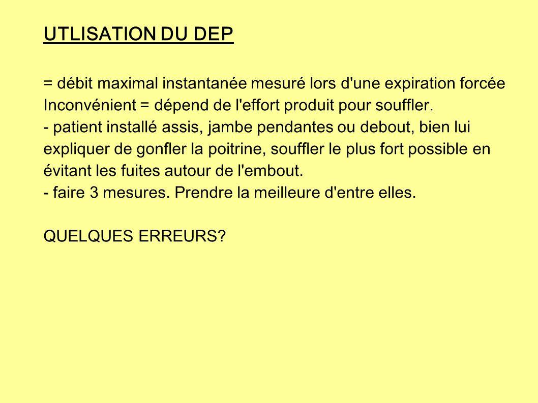 UTLISATION DU DEP = débit maximal instantanée mesuré lors d'une expiration forcée Inconvénient = dépend de l'effort produit pour souffler. - patient i