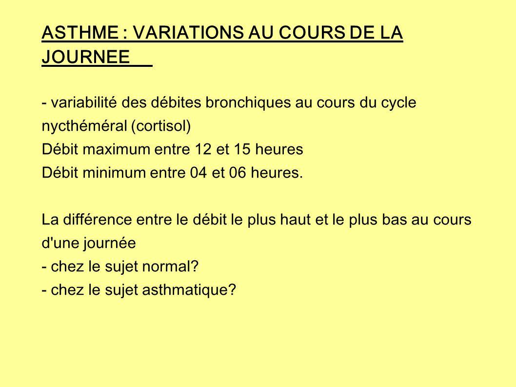 ASTHME : VARIATIONS AU COURS DE LA JOURNEE - variabilité des débites bronchiques au cours du cycle nycthéméral (cortisol) Débit maximum entre 12 et 15