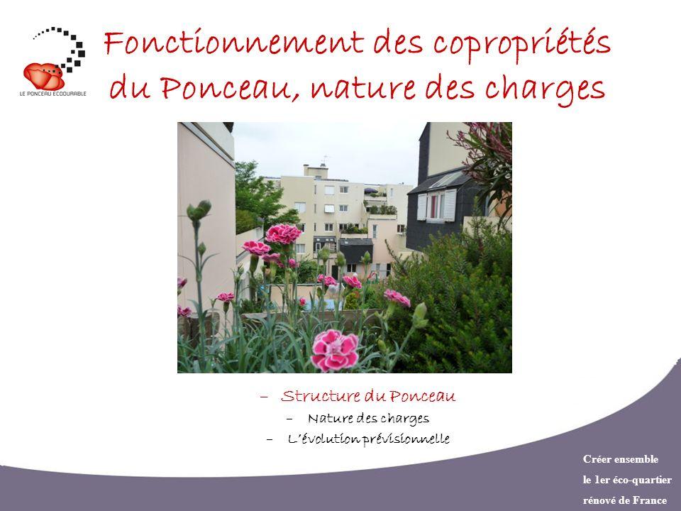 Créer ensemble le 1er éco-quartier rénové de France STRUCTURE DU PONCEAU LASL Qui pilote et contrôle.