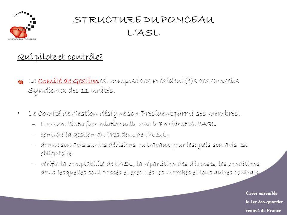 Créer ensemble le 1er éco-quartier rénové de France STRUCTURE DU PONCEAU LASL Qui pilote et contrôle? Le Comité de Gestion est composé des Président(e