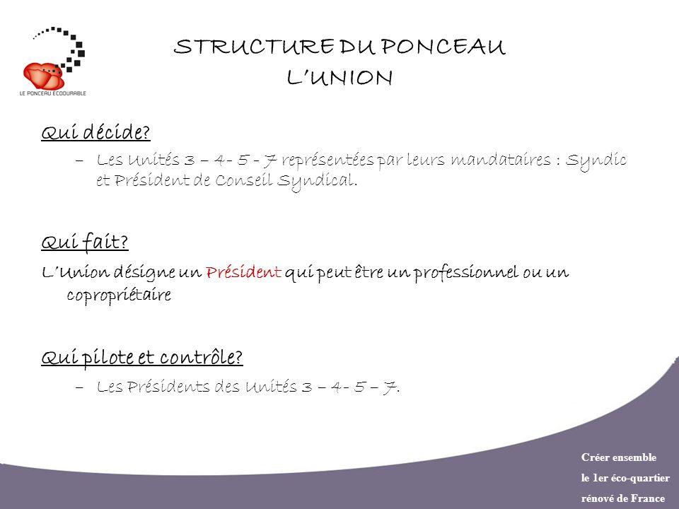 Créer ensemble le 1er éco-quartier rénové de France STRUCTURE DU PONCEAU LUNION Qui décide? –Les Unités 3 – 4- 5 - 7 représentées par leurs mandataire