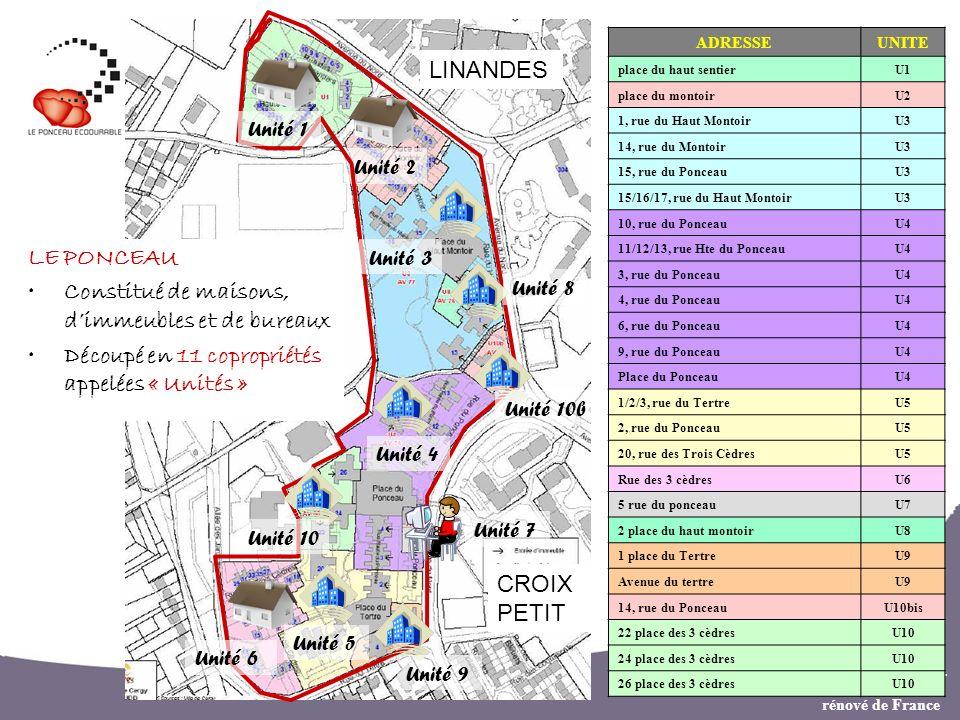 Créer ensemble le 1er éco-quartier rénové de France Unité 2 ADRESSEUNITE place du haut sentierU1 place du montoirU2 1, rue du Haut MontoirU3 14, rue d