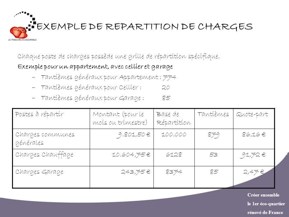 Créer ensemble le 1er éco-quartier rénové de France EXEMPLE DE REPARTITION DE CHARGES Chaque poste de charges possède une grille de répartition spécif