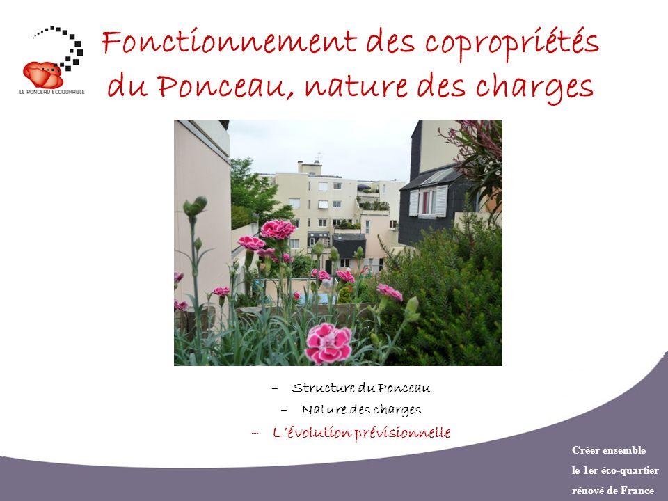 Créer ensemble le 1er éco-quartier rénové de France –Structure du Ponceau –Nature des charges –Lévolution prévisionnelle Fonctionnement des copropriét
