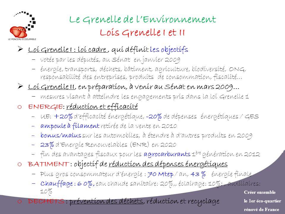 Créer ensemble le 1er éco-quartier rénové de France Le Grenelle de lEnvironnement Lois Grenelle I et II Loi Grenelle I : loi cadre, qui définit les ob