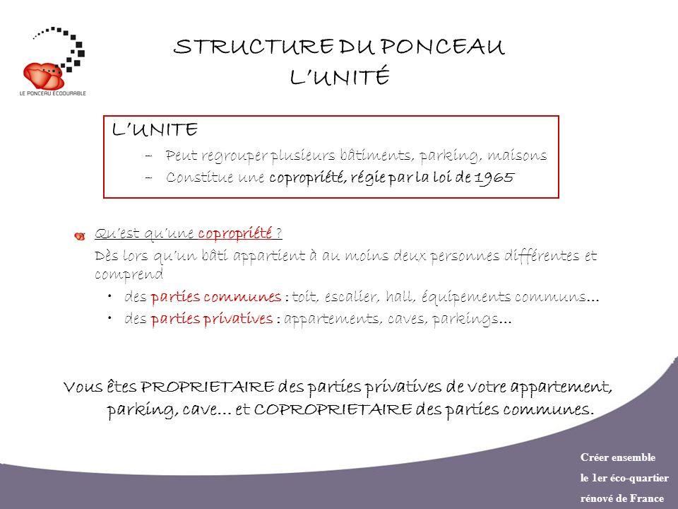 Créer ensemble le 1er éco-quartier rénové de France STRUCTURE DU PONCEAU LUNITÉ Que gère lUnité .