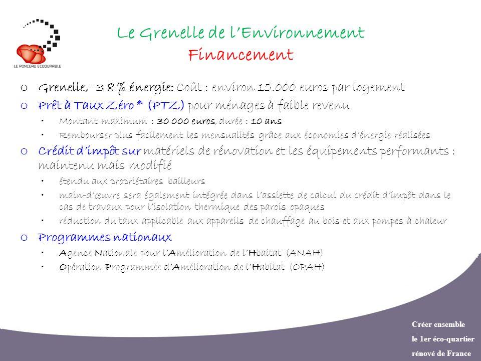 Créer ensemble le 1er éco-quartier rénové de France Le Grenelle de lEnvironnement Financement o Grenelle, -3 8 % énergie: Coût : environ 15.000 euros