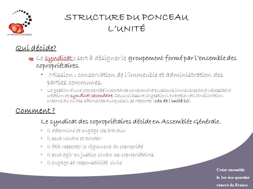 Créer ensemble le 1er éco-quartier rénové de France –Structure du Ponceau –Nature des charges –Lévolution prévisionnelle Fonctionnement des copropriétés du Ponceau, nature des charges