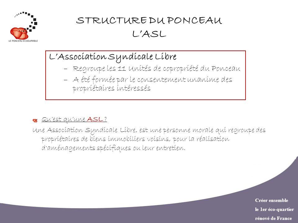 Créer ensemble le 1er éco-quartier rénové de France STRUCTURE DU PONCEAU LASL LAssociation Syndicale Libre –Regroupe les 11 Unités de copropriété du P