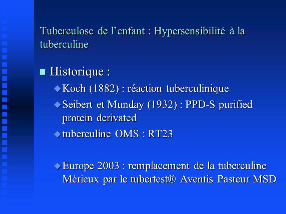 Tuberculose de lenfant : Hypersensibilité à la tuberculine n Historique : u Koch (1882) : réaction tuberculinique u Seibert et Munday (1932) : PPD-S p