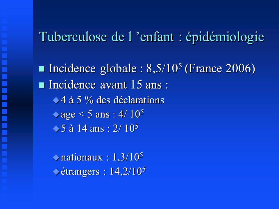 Tuberculose de l enfant : épidémiologie n Incidence globale : 8,5/10 5 (France 2006) n Incidence avant 15 ans : u 4 à 5 % des déclarations u age < 5 a